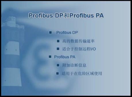 3-Profibus技术