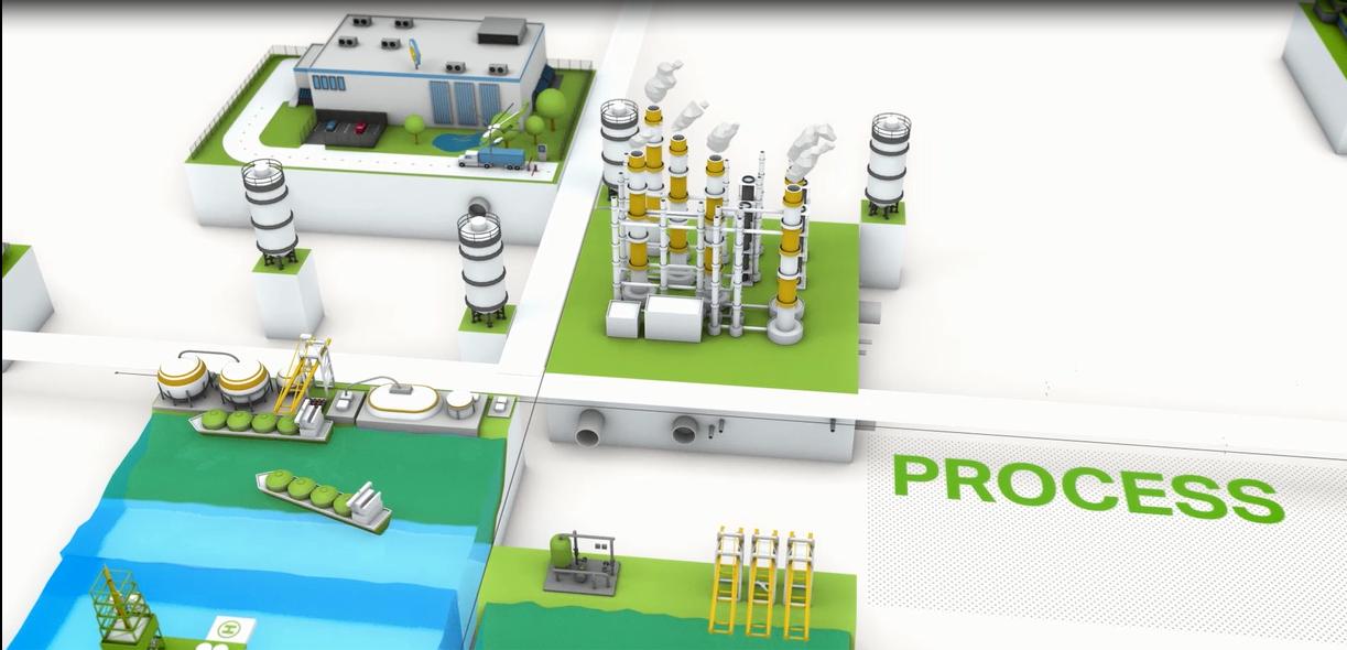 WAGO-万可产品在过程工业的应用