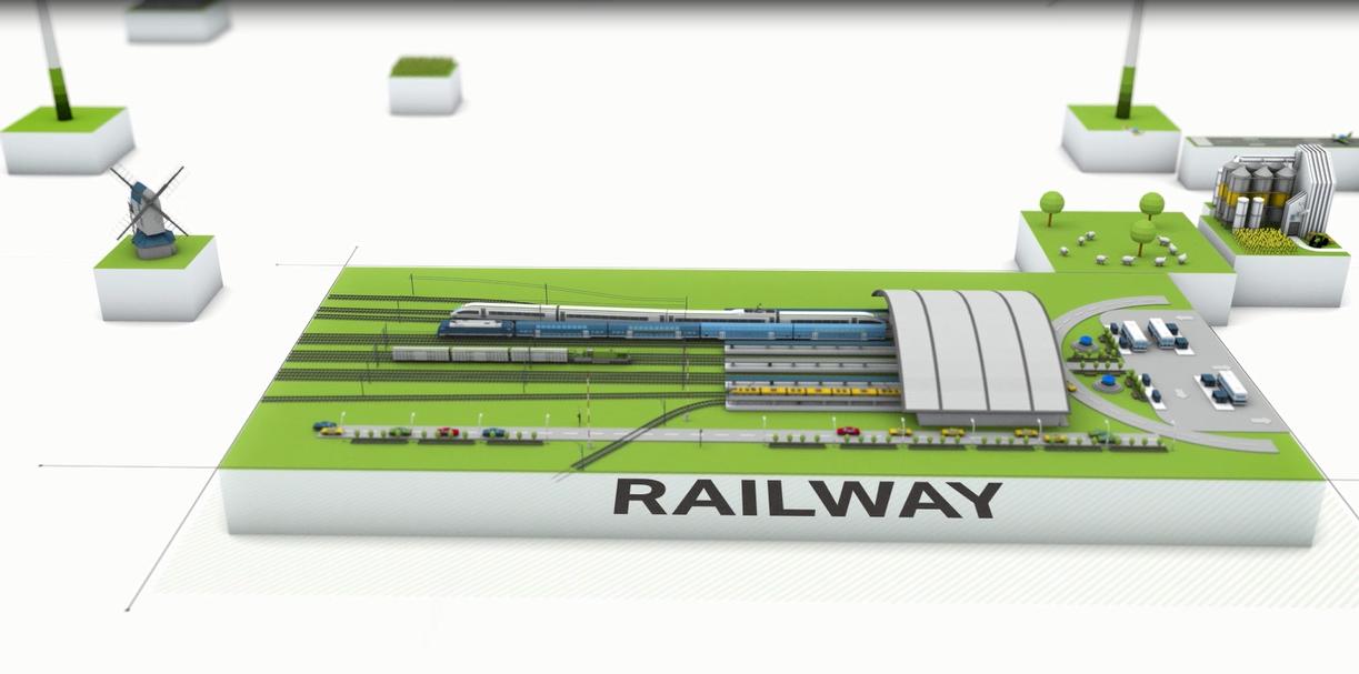 WAGO-万可 连接技术在铁路行业的应用